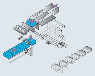 overwrapper-evo-series-diagram2